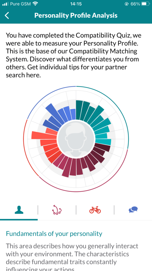 which dating app has the best success rate